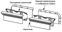 Декоративные фасадные элементы Mid-America в Минске Ставни, пилястры и наличники