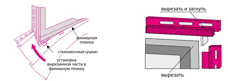Монтаж финишной планки винилового сайдинга