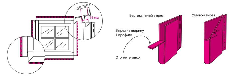 Монтаж сайдинга с обходом оконных и дверных проемов