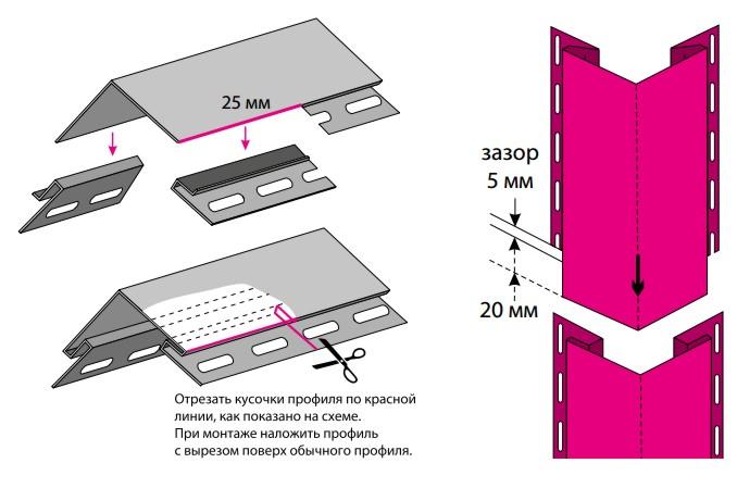 Отрезаем 25 мм перфорированной части и накладываем сверху следующая планку на расстоянии 5 мм